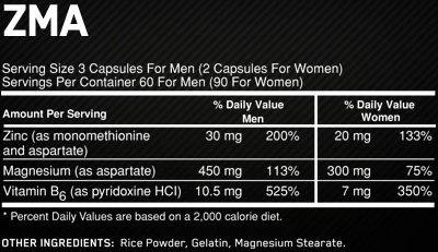 optimum-nutrition-zma-facts